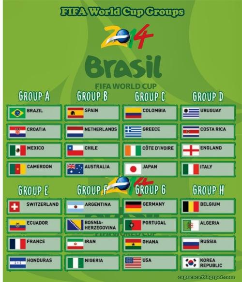FIFA-world-cup-3